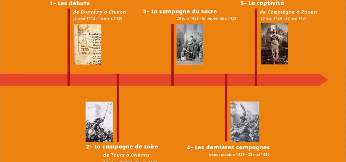La Maison de Jeanne d'Arc, multimedia